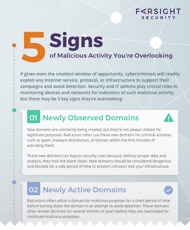 5 Signs of Malicious Activity You're Overlooking