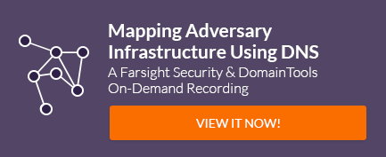 Mapping Adversary Infrastructure Using DNS
